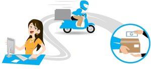 Dịch vụ chuyển phát nhanh quốc tế là gì?
